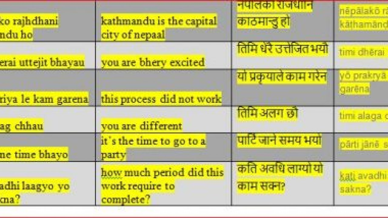 1000 Basic, Famous, Most Useful Nepali Phrases with English