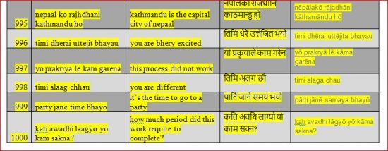 learn basic, romantic, funny, popular, famous, most useful nepali language phrases, phrasebook and words